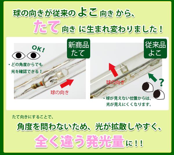 LEDチューブライト(ロープライト)2芯タイプ/直径10mm 球の向き